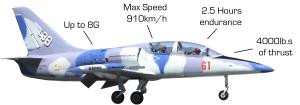 Jet Fighter Melbourne and Sydney